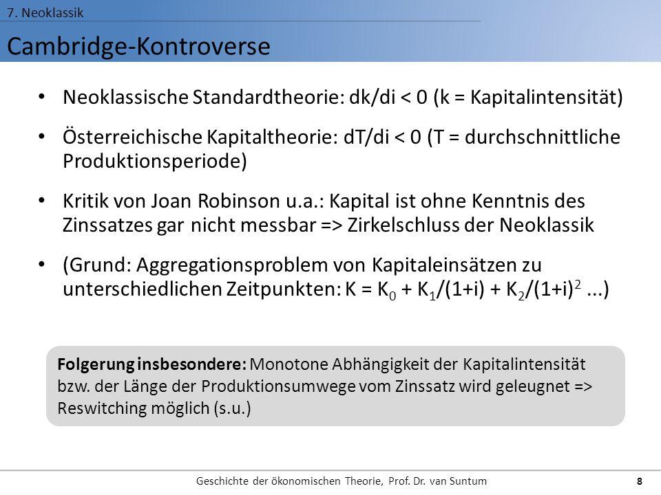 Cambridge-Kontroverse 7. Neoklassik Geschichte der ökonomischen Theorie, Prof. Dr. van Suntum 8 Neoklassische Standardtheorie: dk/di < 0 (k = Kapitali