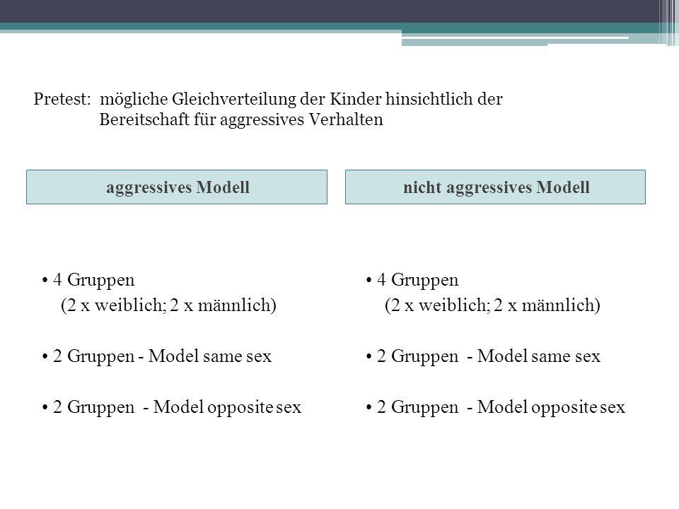 aggressives Modellnicht aggressives Modell 4 Gruppen (2 x weiblich; 2 x männlich) 2 Gruppen - Model same sex 2 Gruppen - Model opposite sex 4 Gruppen