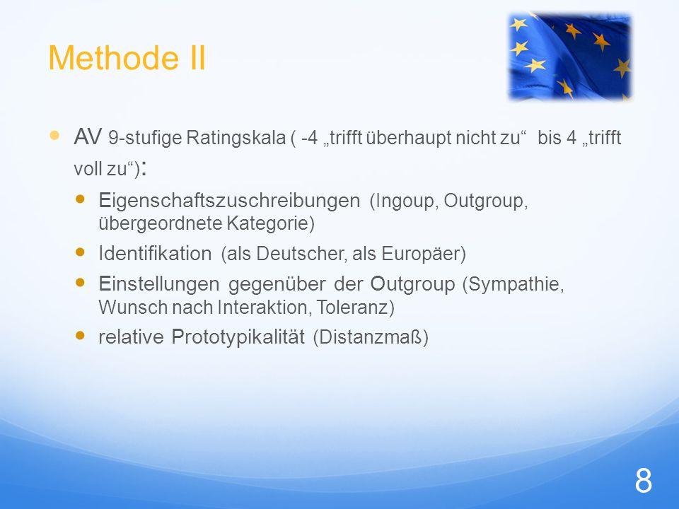 Ablauf 1.Eigenschaftszuschreibungen (Ingoup, Outgroup) 2.