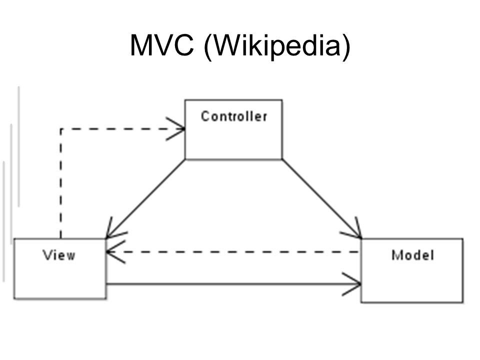 MVC (Wikipedia)