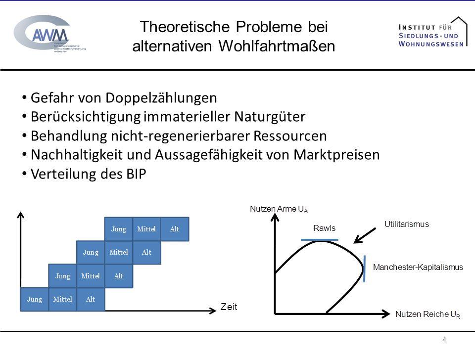 4 Theoretische Probleme bei alternativen Wohlfahrtmaßen Gefahr von Doppelzählungen Berücksichtigung immaterieller Naturgüter Behandlung nicht-regeneri