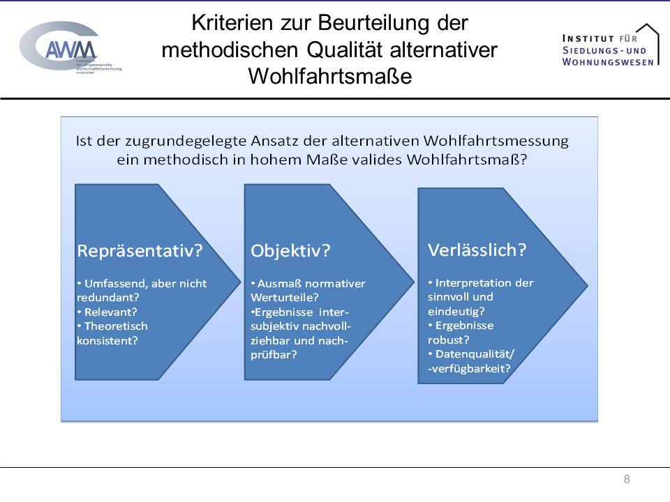 8 Kriterien zur Beurteilung der methodischen Qualität alternativer Wohlfahrtsmaße