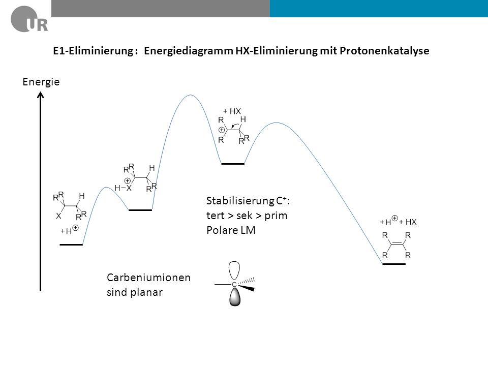 E1-Eliminierung : Energiediagramm HX-Eliminierung mit Protonenkatalyse Stabilisierung C + : tert > sek > prim Polare LM Energie Carbeniumionen sind planar