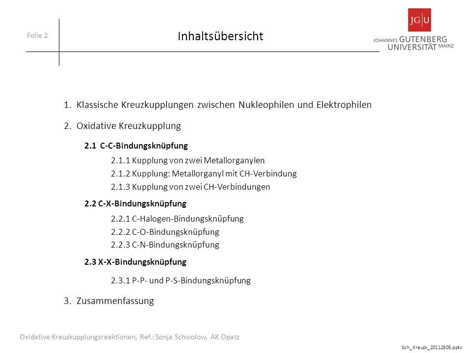 2.2 C-X-Bindungsknüpfung Folie 23 Oxidative Kreuzkupplungsreaktionen, Ref.: Sonja Schwolow, AK Opatz Bromierung mit Kaliumbromid B.
