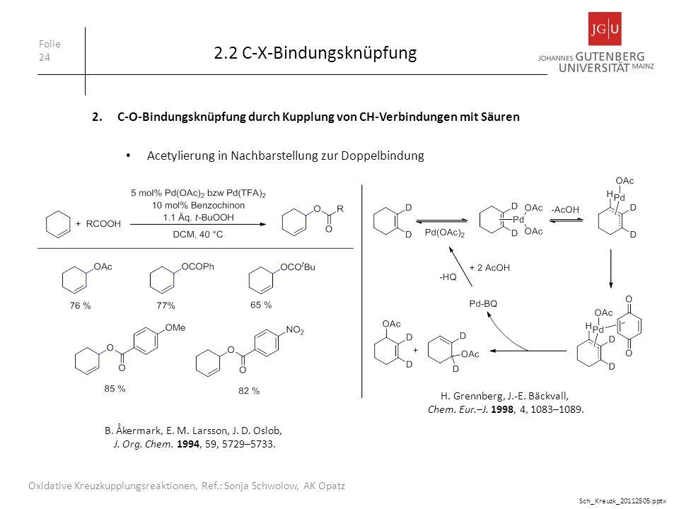 2.2 C-X-Bindungsknüpfung Folie 24 Oxidative Kreuzkupplungsreaktionen, Ref.: Sonja Schwolow, AK Opatz 2.C-O-Bindungsknüpfung durch Kupplung von CH-Verb