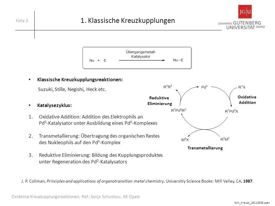 1. Klassische Kreuzkupplungen Folie 3 Reduktive Eliminierung Transmetallierung Oxidative Addition Oxidative Kreuzkupplungsreaktionen, Ref.: Sonja Schw