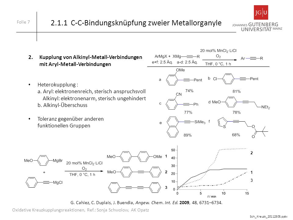 2.1.1 C-C-Bindungsknüpfung zweier Metallorganyle Folie 7 Oxidative Kreuzkupplungsreaktionen, Ref.: Sonja Schwolow, AK Opatz 2.Kupplung von Alkinyl-Met
