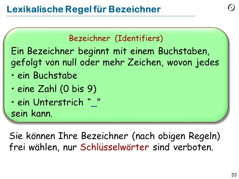 33 Bezeichner (Identifiers) Ein Bezeichner beginnt mit einem Buchstaben, gefolgt von null oder mehr Zeichen, wovon jedes ein Buchstabe eine Zahl (0 bi