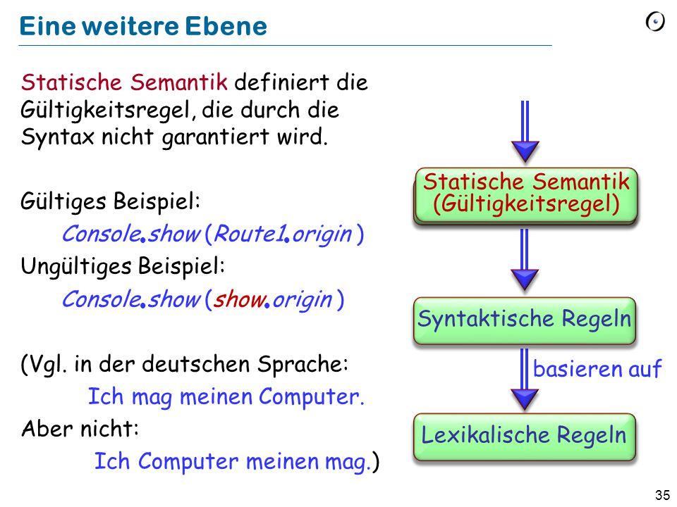 35 Eine weitere Ebene Statische Semantik definiert die Gültigkeitsregel, die durch die Syntax nicht garantiert wird. Gültiges Beispiel: Console  show