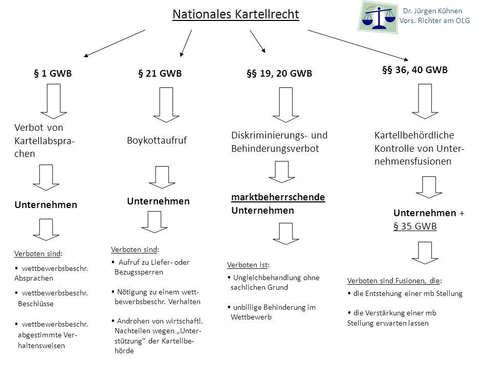 Zu klärende Rechtsbegriffe: Unternehmen z.B.öff.