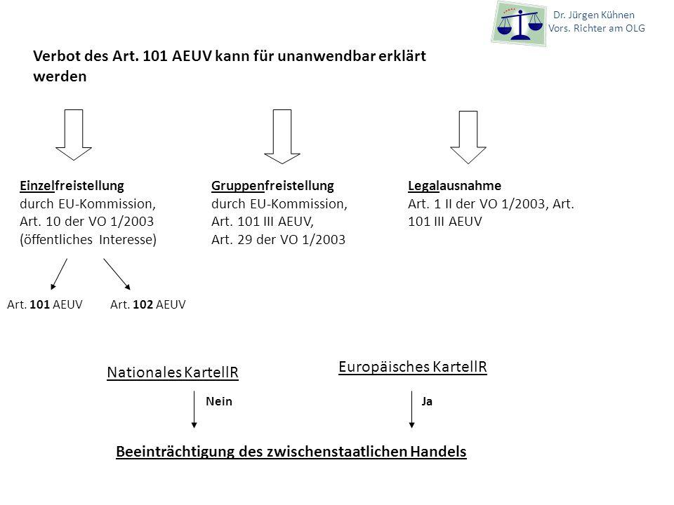 Verbot des Art. 101 AEUV kann für unanwendbar erklärt werden Einzelfreistellung durch EU-Kommission, Art. 10 der VO 1/2003 (öffentliches Interesse) Gr