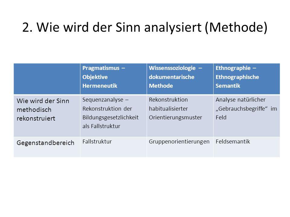 2. Wie wird der Sinn analysiert (Methode) Pragmatismus – Objektive Hermeneutik Wissenssoziologie – dokumentarische Methode Ethnographie – Ethnographis