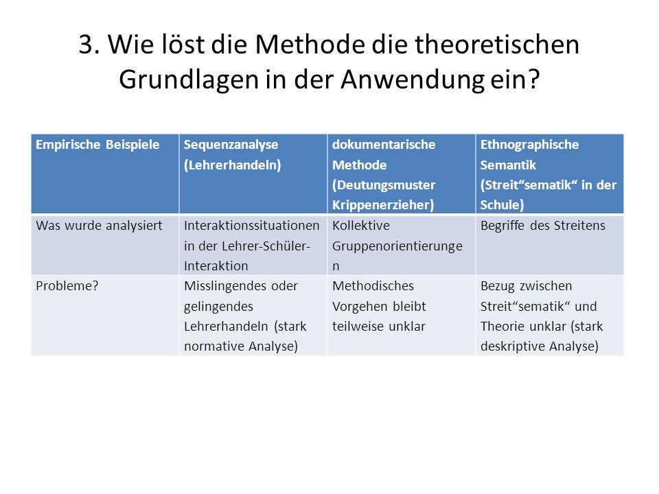 3. Wie löst die Methode die theoretischen Grundlagen in der Anwendung ein? Empirische Beispiele Sequenzanalyse (Lehrerhandeln) dokumentarische Methode