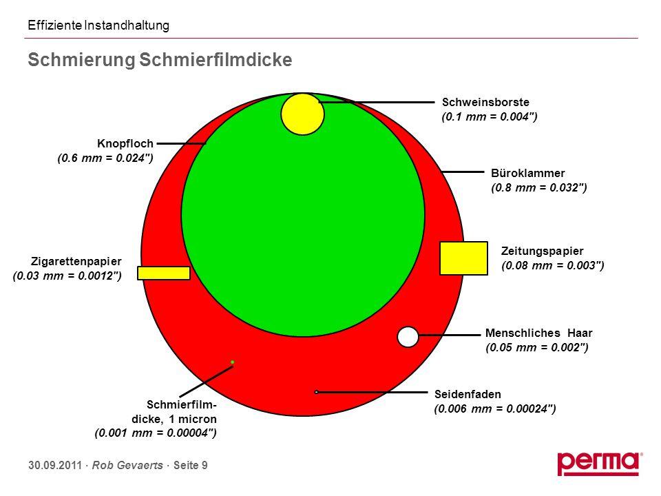 Effiziente Instandhaltung 30.09.2011 ∙ Rob Gevaerts ∙ Seite 9 Schmierung Schmierfilmdicke Schweinsborste (0.1 mm = 0.004