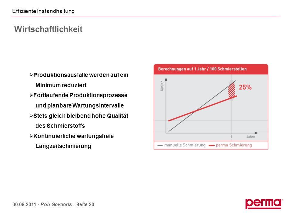 Effiziente Instandhaltung 30.09.2011 ∙ Rob Gevaerts ∙ Seite 20 Wirtschaftlichkeit  Produktionsausfälle werden auf ein Minimum reduziert  Fortlaufend