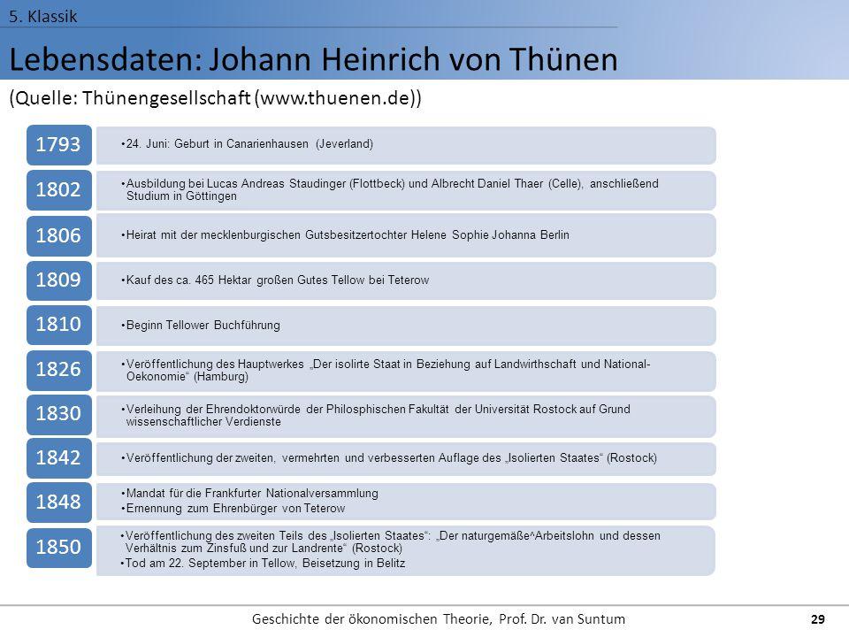5. Klassik Geschichte der ökonomischen Theorie, Prof. Dr. van Suntum 29 Lebensdaten: Johann Heinrich von Thünen (Quelle: Thünengesellschaft (www.thuen