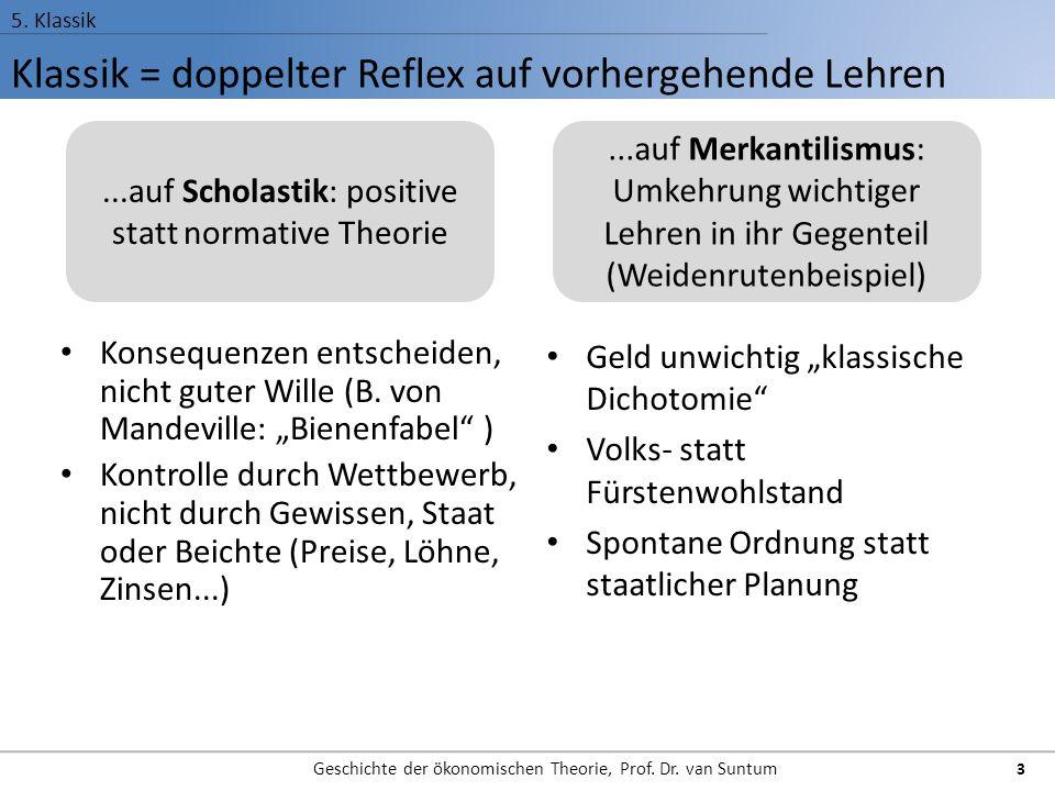 Formale Darstellung 5.Klassik Geschichte der ökonomischen Theorie, Prof.