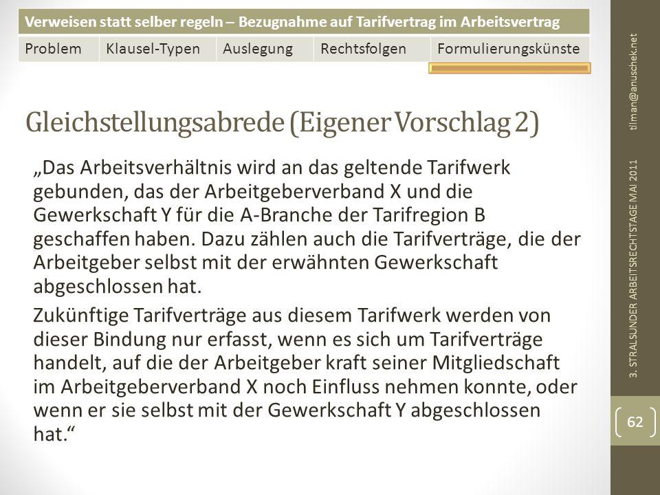 Verweisen statt selber regeln – Bezugnahme auf Tarifvertrag im Arbeitsvertrag ProblemKlausel-TypenAuslegungRechtsfolgenFormulierungskünste Gleichstellungsabrede (Eigener Vorschlag 2) tilman@anuschek.net 3.