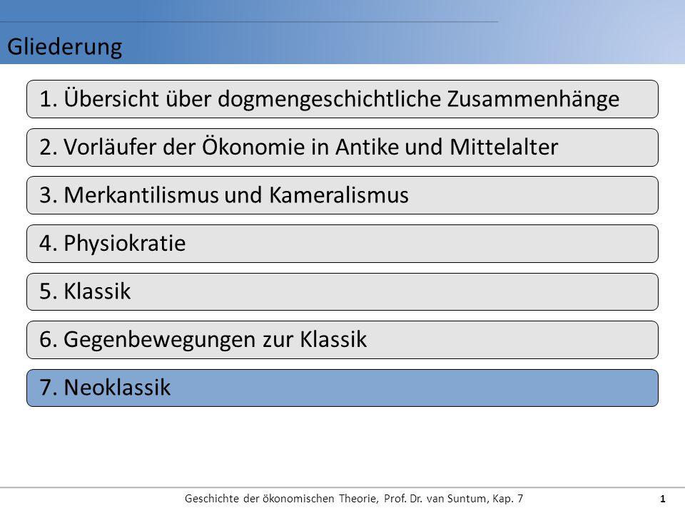 Gliederung Geschichte der ökonomischen Theorie, Prof. Dr. van Suntum, Kap. 7 1 1. Übersicht über dogmengeschichtliche Zusammenhänge 2. Vorläufer der Ö