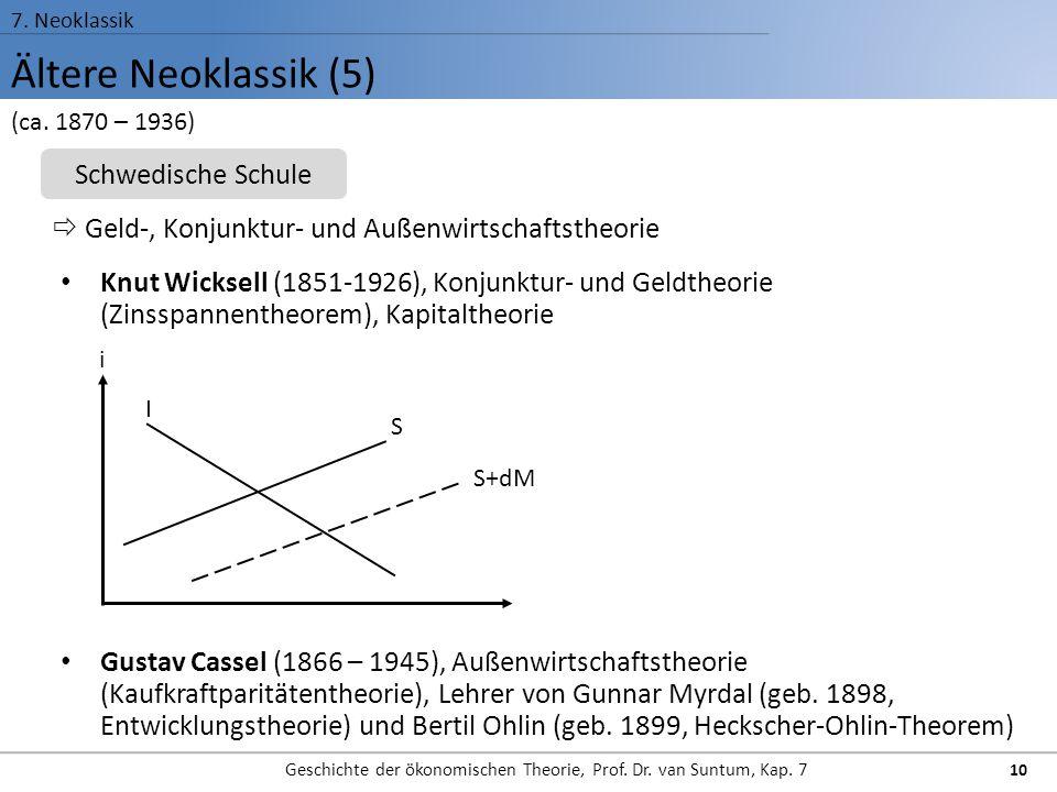 Ältere Neoklassik (5) 7. Neoklassik Geschichte der ökonomischen Theorie, Prof. Dr. van Suntum, Kap. 7 10 Knut Wicksell (1851-1926), Konjunktur- und Ge