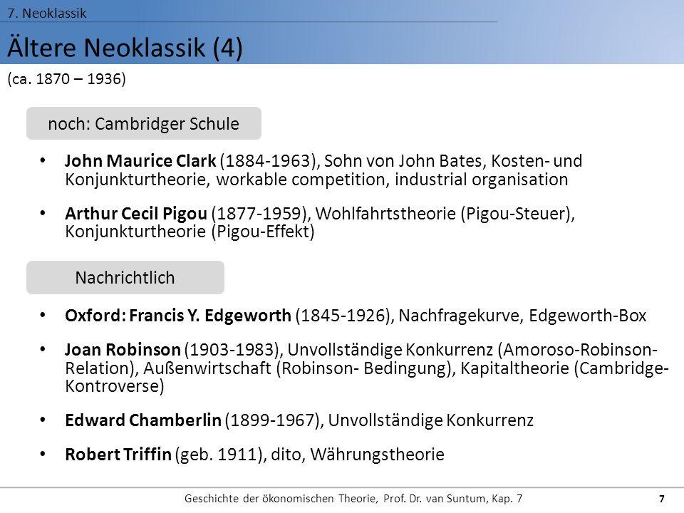 Ältere Neoklassik (4) 7. Neoklassik Geschichte der ökonomischen Theorie, Prof. Dr. van Suntum, Kap. 7 7 John Maurice Clark (1884-1963), Sohn von John