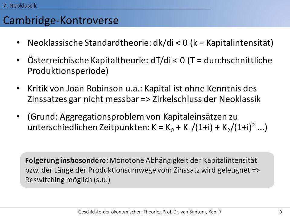 Cambridge-Kontroverse 7. Neoklassik Geschichte der ökonomischen Theorie, Prof. Dr. van Suntum, Kap. 7 8 Neoklassische Standardtheorie: dk/di < 0 (k =
