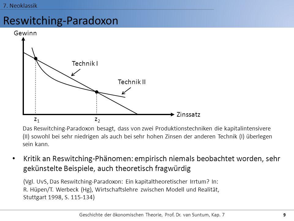 Reswitching-Paradoxon 7. Neoklassik Geschichte der ökonomischen Theorie, Prof. Dr. van Suntum, Kap. 7 9 Kritik an Reswitching-Phänomen: empirisch niem