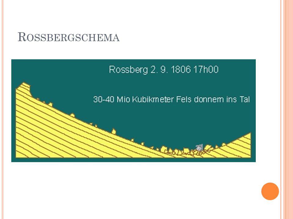 R OSSBERGSCHEMA