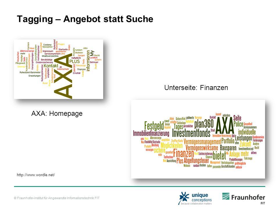 © Fraunhofer-Institut für Angewandte Informationstechnik FIT Tagging – Angebot statt Suche AXA: Homepage Unterseite: Finanzen http://www.wordle.net/