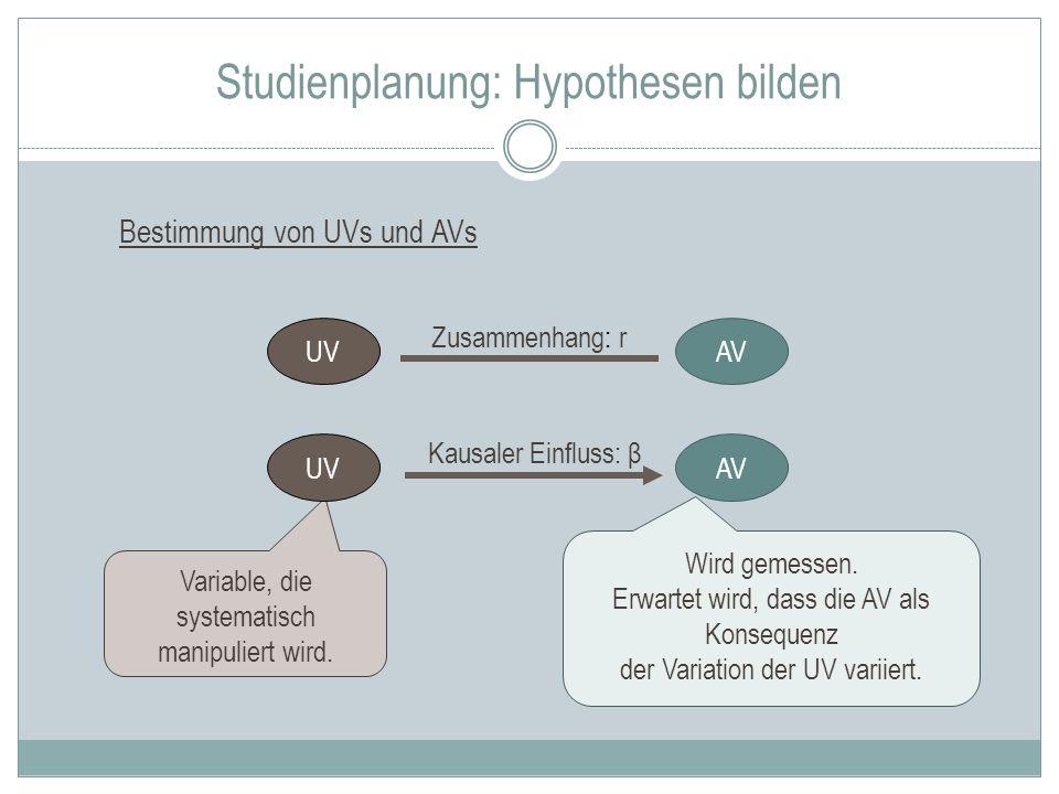 Studienplanung: Hypothesen bilden UV Variable, die systematisch manipuliert wird. Wird gemessen. Erwartet wird, dass die AV als Konsequenz der Variati