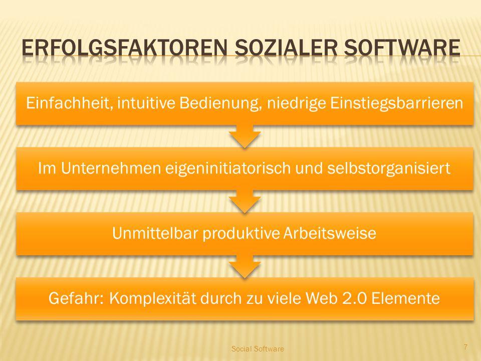 Gefahr:Komplexität durch zu viele Web 2.0 Elemente Unmittelbar produktive Arbeitsweise Im Unternehmen eigeninitiatorisch und selbstorganisiert Einfach