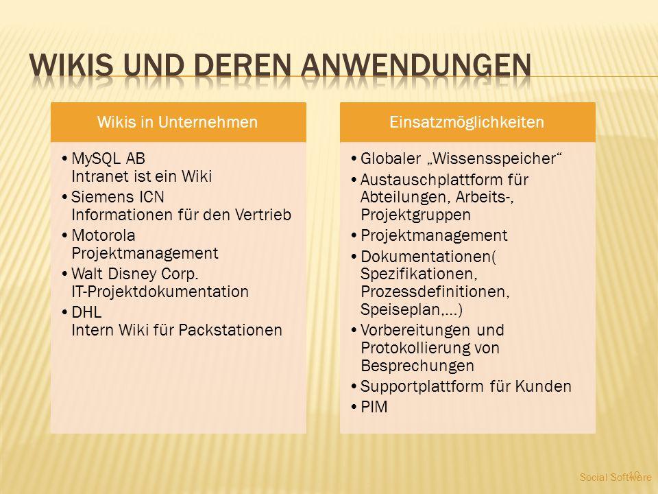 Wikis in Unternehmen MySQL AB Intranet ist ein Wiki Siemens ICN Informationen für den Vertrieb Motorola Projektmanagement Walt Disney Corp. IT-Projekt