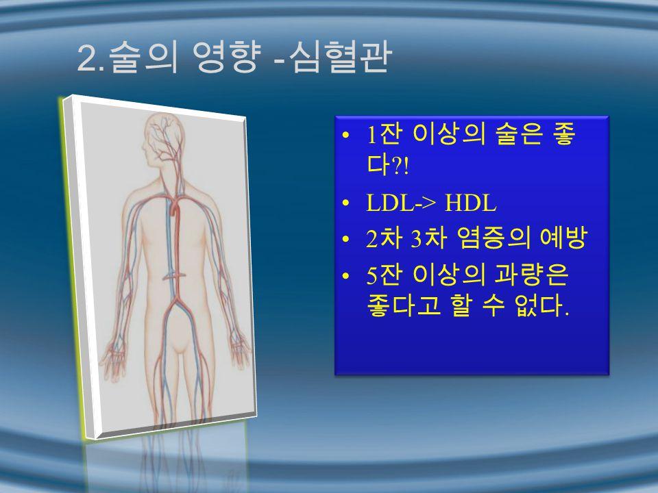 2.술의 영향 - 심혈관 1 잔 이상의 술은 좋 다 ?. LDL-> HDL 2 차 3 차 염증의 예방 5 잔 이상의 과량은 좋다고 할 수 없다.