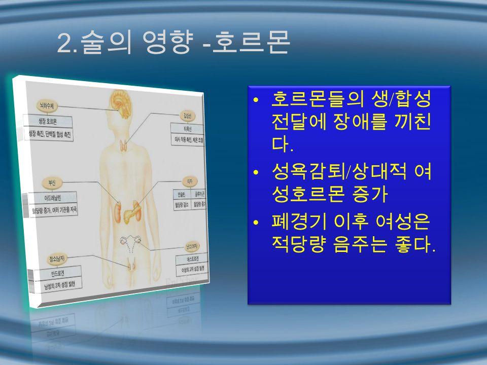 2.술의 영향 - 호르몬 호르몬들의 생 / 합성 전달에 장애를 끼친 다. 성욕감퇴 / 상대적 여 성호르몬 증가 폐경기 이후 여성은 적당량 음주는 좋다.