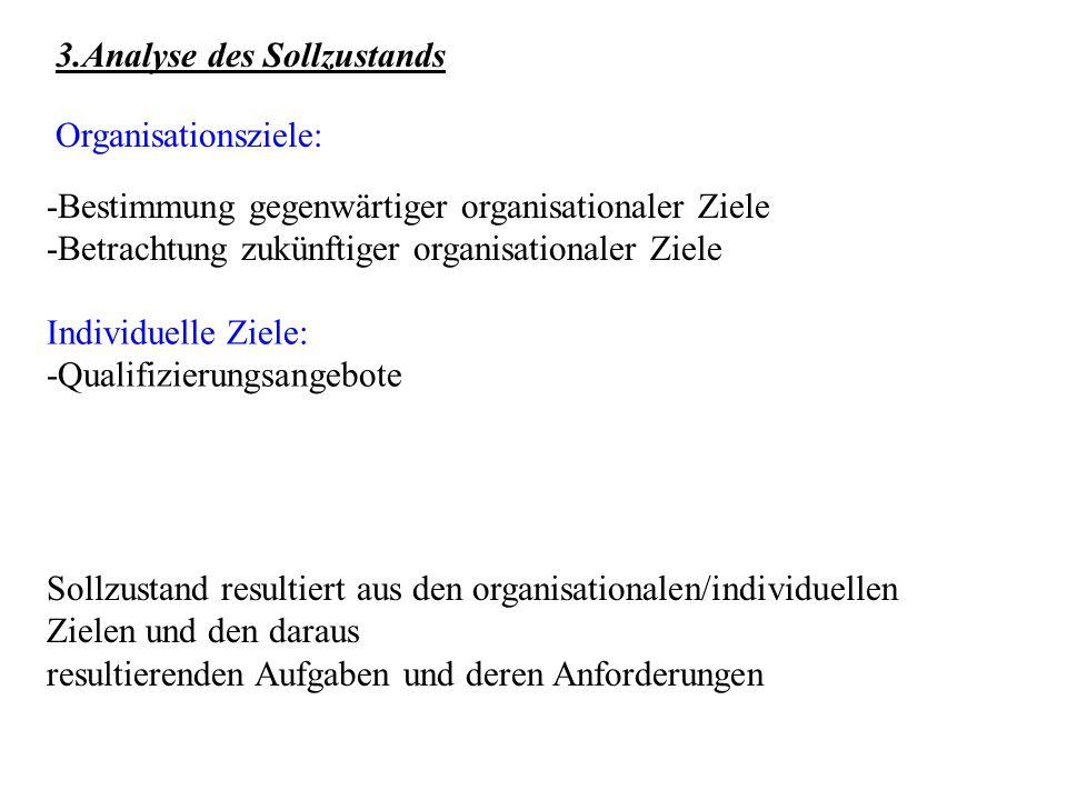 3.Analyse des Sollzustands -Bestimmung gegenwärtiger organisationaler Ziele -Betrachtung zukünftiger organisationaler Ziele Organisationsziele: Indivi