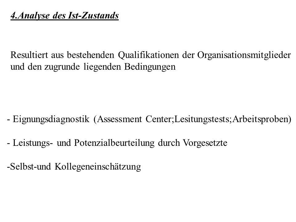 - Eignungsdiagnostik (Assessment Center;Lesitungstests;Arbeitsproben) - Leistungs- und Potenzialbeurteilung durch Vorgesetzte -Selbst-und Kollegeneins