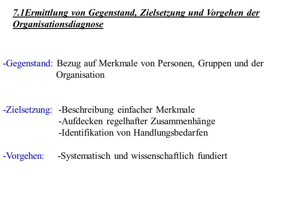 7.1Ermittlung von Gegenstand, Zielsetzung und Vorgehen der Organisationsdiagnose -Gegenstand: Bezug auf Merkmale von Personen, Gruppen und der Organis