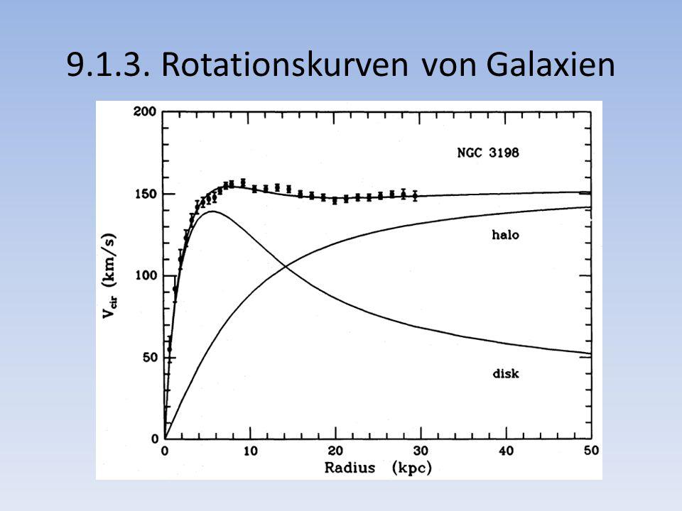 9.1.3. Rotationskurven von Galaxien
