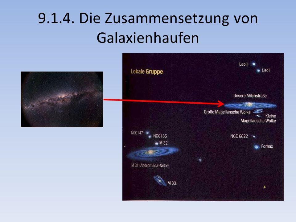 9.1.4. Die Zusammensetzung von Galaxienhaufen