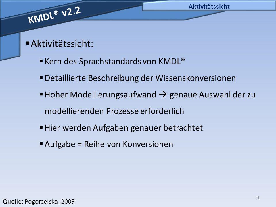 11 Aktivitätssicht KMDL® v2.2  Aktivitätssicht:  Kern des Sprachstandards von KMDL®  Detaillierte Beschreibung der Wissenskonversionen  Hoher Mode