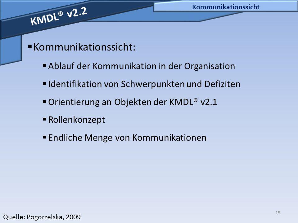 15 Kommunikationssicht KMDL® v2.2  Kommunikationssicht:  Ablauf der Kommunikation in der Organisation  Identifikation von Schwerpunkten und Defizit