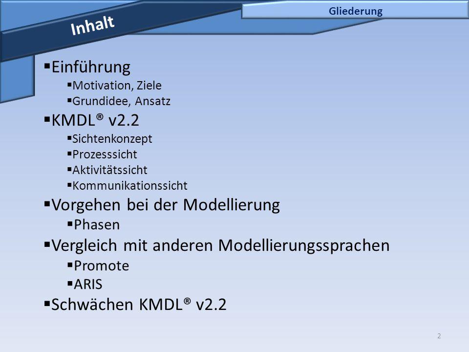 Inhalt 2  Einführung  Motivation, Ziele  Grundidee, Ansatz  KMDL® v2.2  Sichtenkonzept  Prozesssicht  Aktivitätssicht  Kommunikationssicht  V