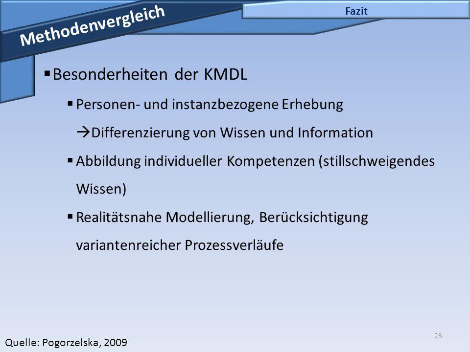 23 Fazit Methodenvergleich  Besonderheiten der KMDL  Personen- und instanzbezogene Erhebung  Differenzierung von Wissen und Information  Abbildung