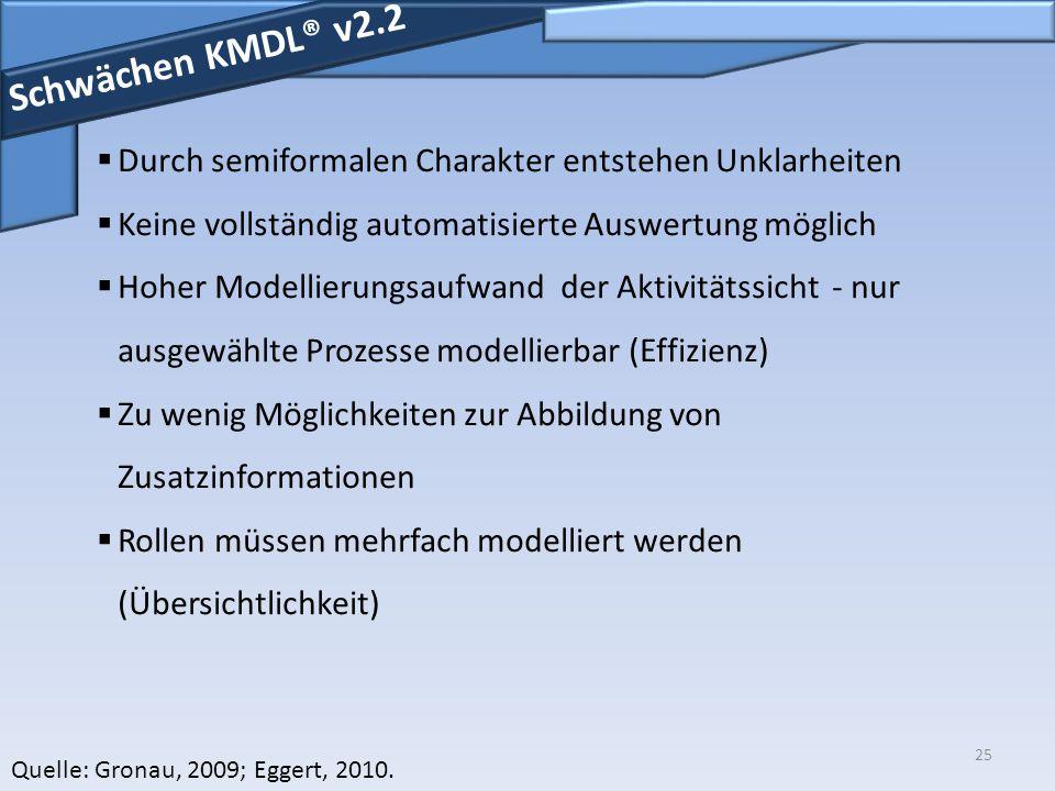 25 Schwächen KMDL® v2.2  Durch semiformalen Charakter entstehen Unklarheiten  Keine vollständig automatisierte Auswertung möglich  Hoher Modellieru