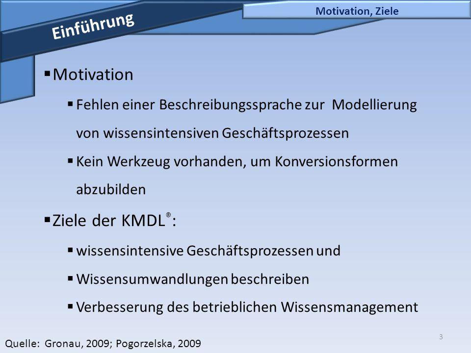 3 Motivation, Ziele Einführung  Motivation  Fehlen einer Beschreibungssprache zur Modellierung von wissensintensiven Geschäftsprozessen  Kein Werkz