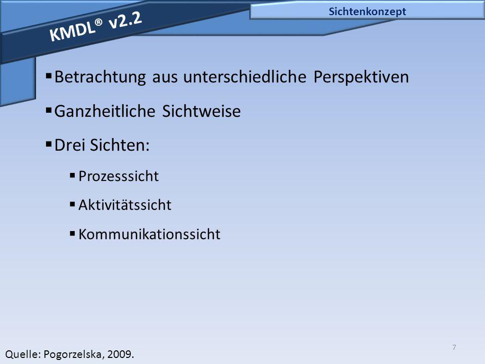 7 Sichtenkonzept KMDL® v2.2  Betrachtung aus unterschiedliche Perspektiven  Ganzheitliche Sichtweise  Drei Sichten:  Prozesssicht  Aktivitätssich