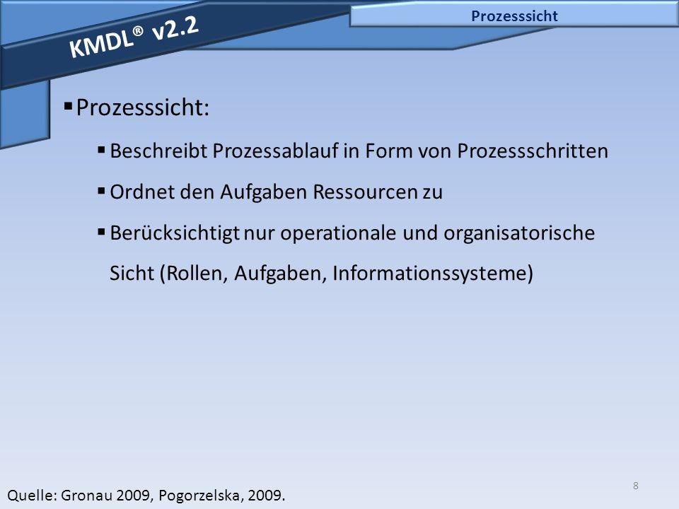 8 Prozesssicht KMDL® v2.2  Prozesssicht:  Beschreibt Prozessablauf in Form von Prozessschritten  Ordnet den Aufgaben Ressourcen zu  Berücksichtigt