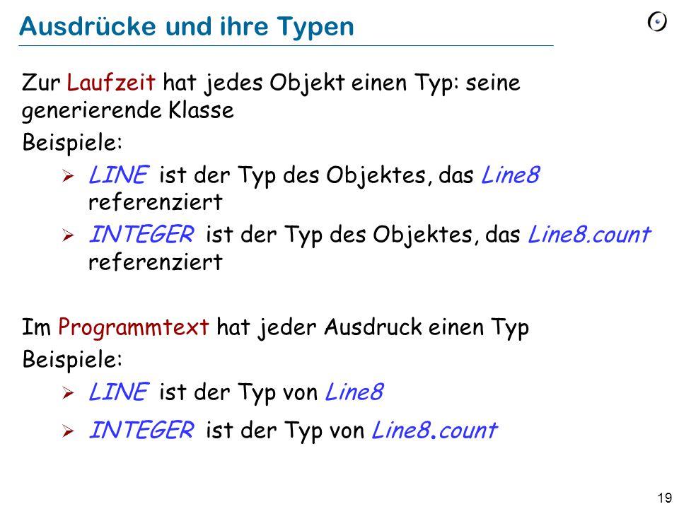 19 Ausdrücke und ihre Typen Zur Laufzeit hat jedes Objekt einen Typ: seine generierende Klasse Beispiele:  LINE ist der Typ des Objektes, das Line8 referenziert  INTEGER ist der Typ des Objektes, das Line8.count referenziert Im Programmtext hat jeder Ausdruck einen Typ Beispiele:  LINE ist der Typ von Line8  INTEGER ist der Typ von Line8.