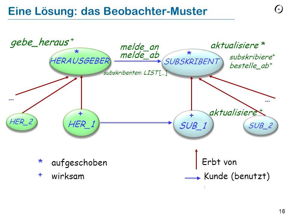 16 Eine Lösung: das Beobachter-Muster HERAUSGEBER * HER_1 * SUB_1 aufgeschoben wirksam * + Erbt von Kunde (benutzt) subskribenten: LIST […] + + … HER_2 … aktualisiere * aktualisiere + subskribiere + bestelle_ab + melde_an melde_ab gebe_heraus + SUBSKRIBENT