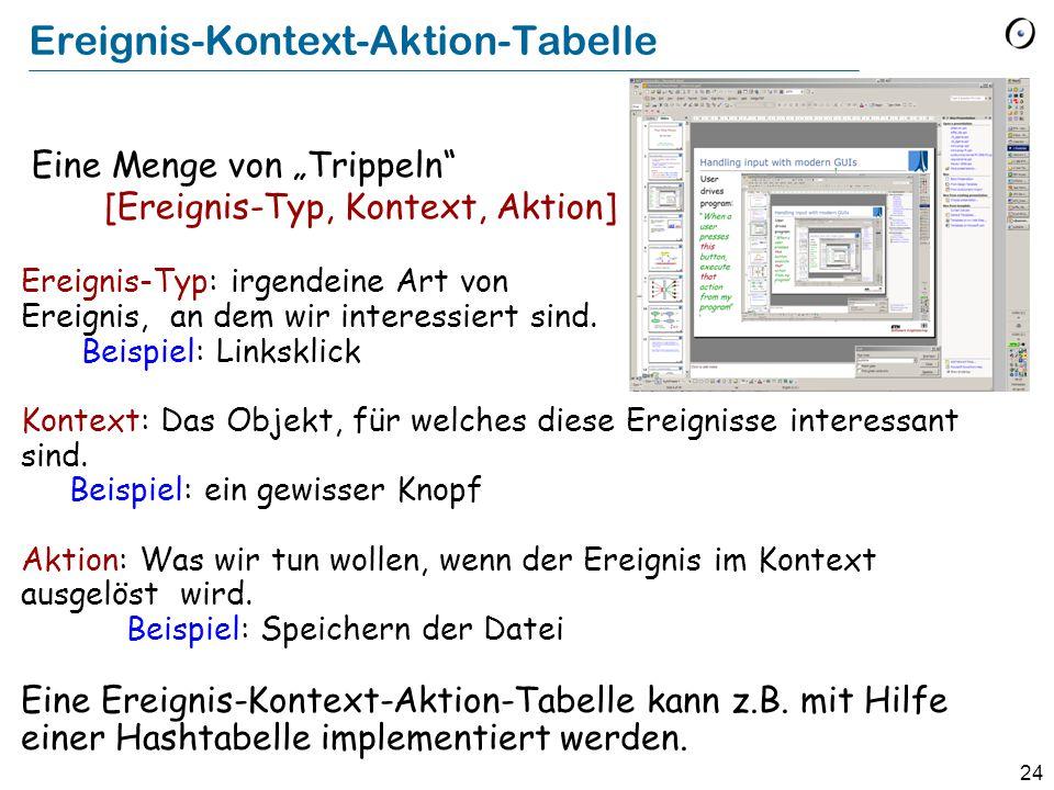 """24 Ereignis-Kontext-Aktion-Tabelle Eine Menge von """"Trippeln [Ereignis-Typ, Kontext, Aktion] Ereignis-Typ: irgendeine Art von Ereignis, an dem wir interessiert sind."""